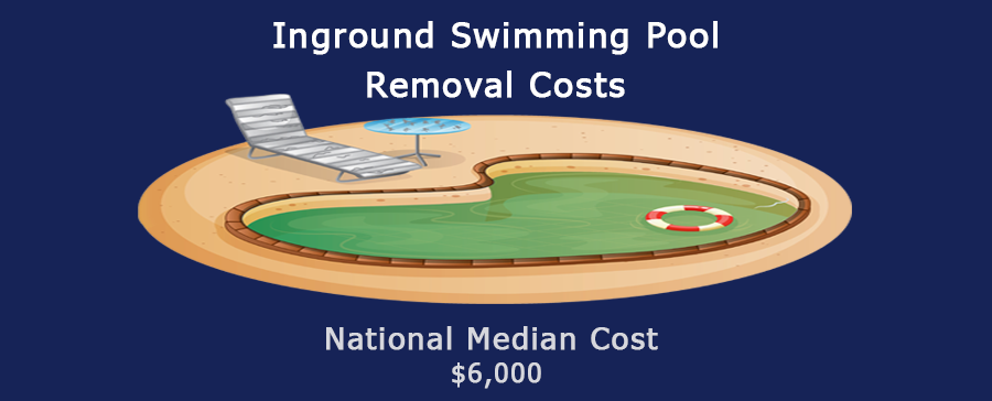 cost to remove inground swimming pool florida